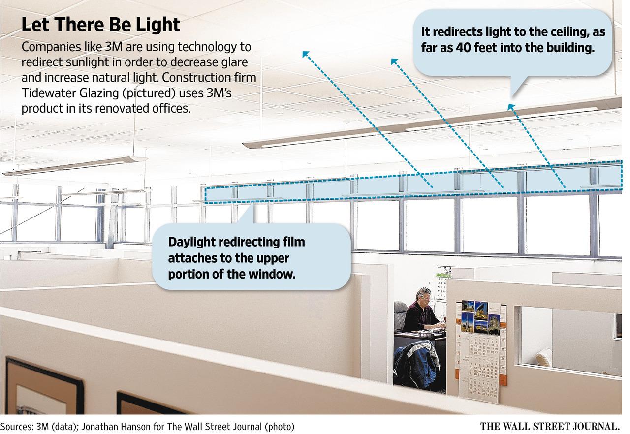 office cubicle lighting. 3M Daylight Redirecting Window Film Technology Office Cubicle Lighting O